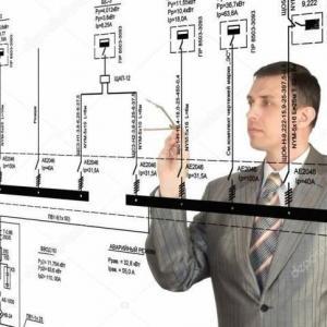 Elaboração de projetos engenharia